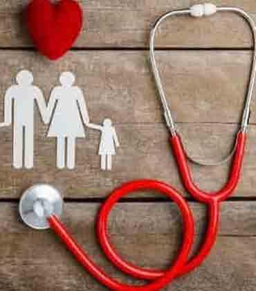 Tips for Effectually Addressing Major Social Determinates of Health