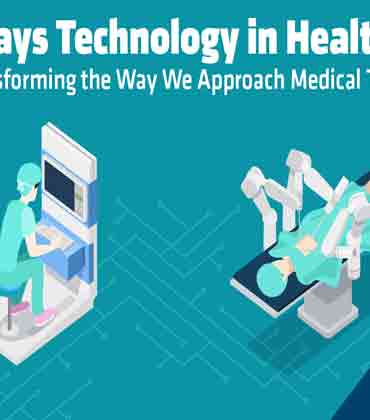 Impact of Wearable Technology in Healthcare Industry