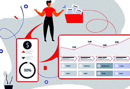 Why AI-Driven Revenue Management is Important